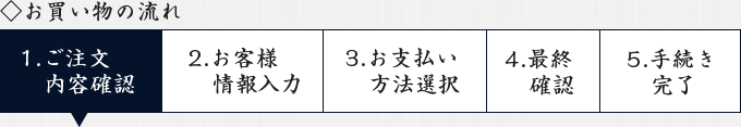 1. ご注文内容の確認